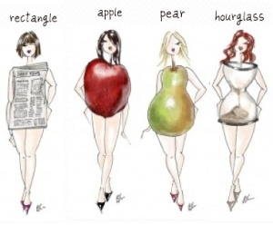 body-shapes-types